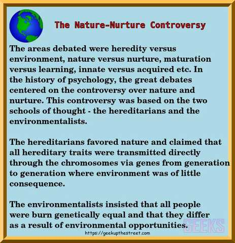 an overview of the controversial debate about nature versus nurture Nature vs nurture essay keyword essays and term papers available at echeatcom  human development and the nature versus nurture debate.